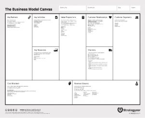 Model Business Canvas