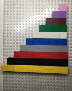 Lego regletas