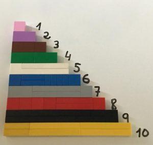 Lego regletas valor numérico